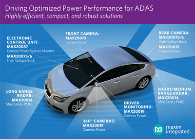 Maxim Integrated drives automotive applications with suite of power solutions.