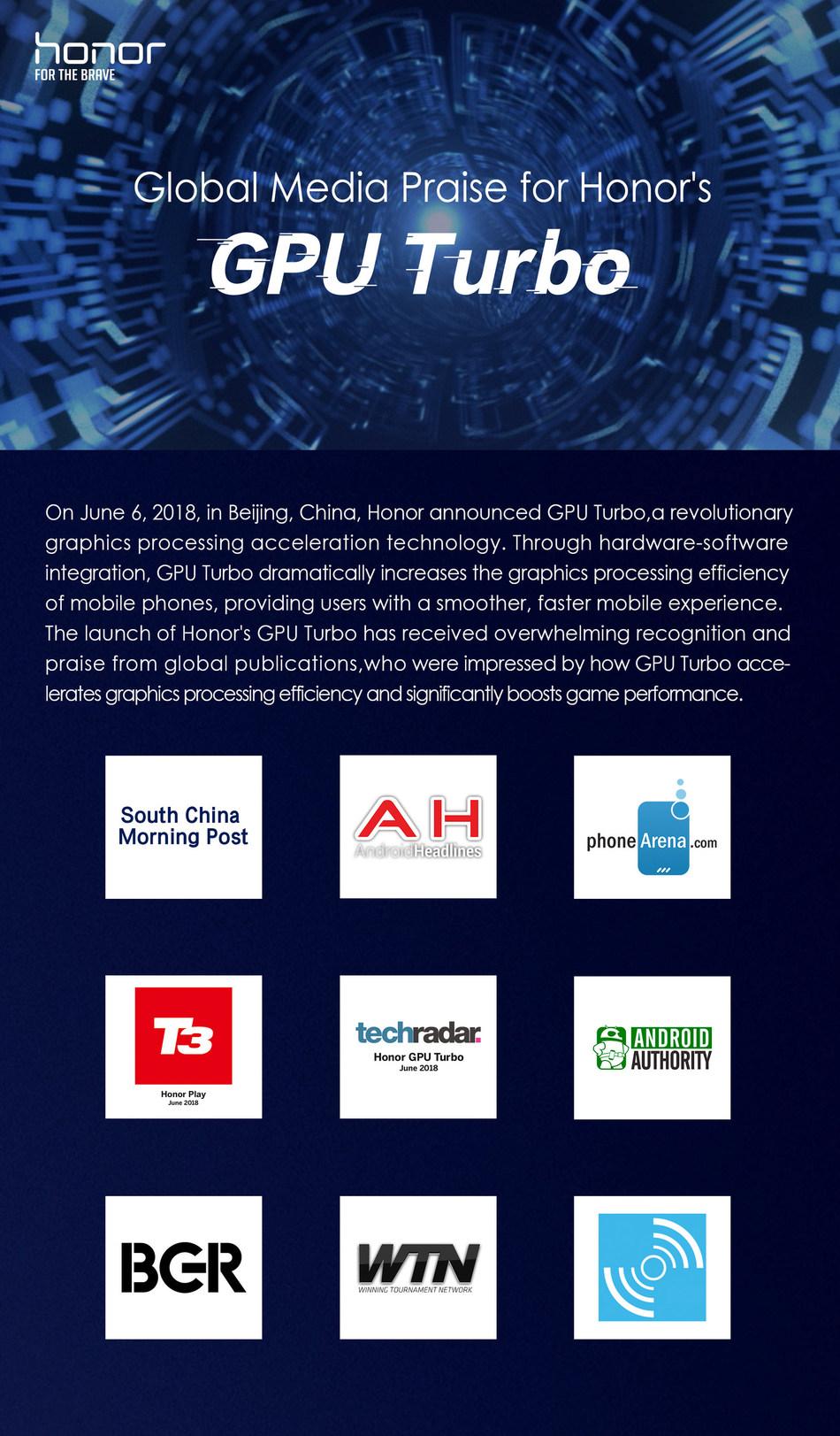 Media Praise for GPU Turbo