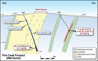 Figure 4: Geology and significant drill results of the Pine Creek Project (CNW Group/Bluebird Battery Metals)
