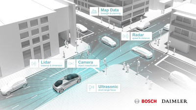 Bosch and Daimler: Fully-automated, driverless driving in the city requires the highest level of functional safety