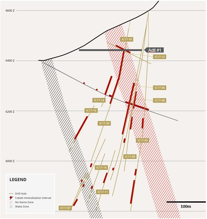 Figure 2. Cross section showing reported drill holes and previously drilled holes nearby. Width of section is 122m. (CNW Group/First Cobalt Corp.)