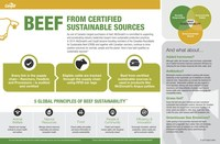 McDonald's® Canada will be the first company to serve Canadian beef from farms and ranches certified sustainable by leading industry experts (CNW Group/McDonald's Canada)