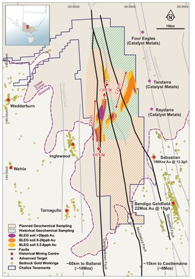 Figure 1. Bleg soil anomalies and planned sampling locations at EL6661 and EL6737 (CNW Group/Chalice Gold Mines Limited)