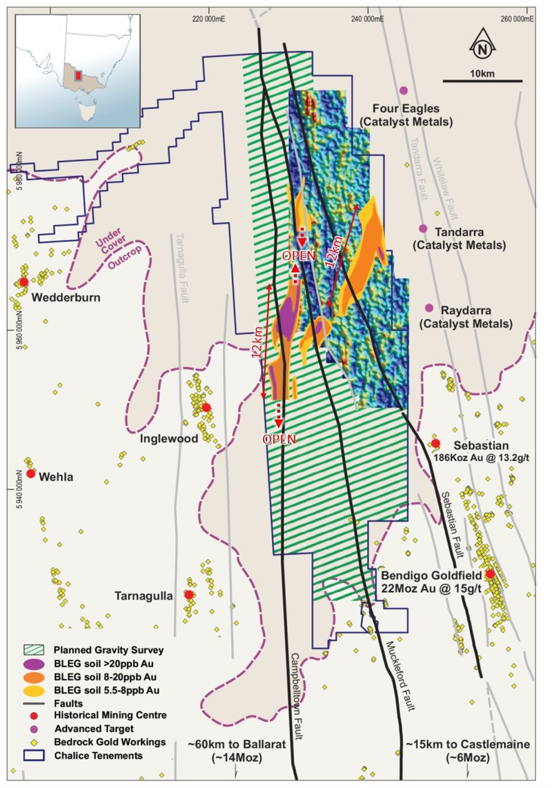Figure 2. Ground gravity, planned gravity surveys and BLEG soil anomalies at EL6661 and EL6737 (CNW Group/Chalice Gold Mines Limited)