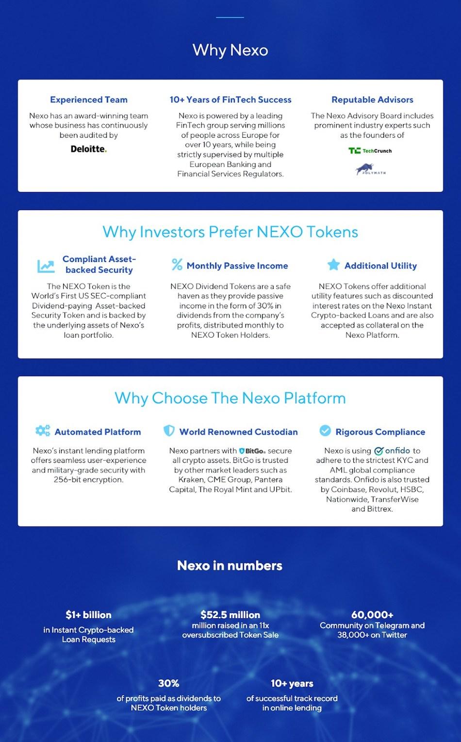 Why Nexo (PRNewsfoto/Nexo)