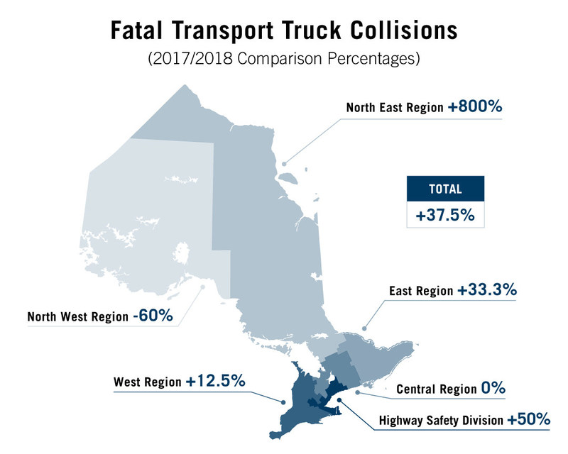Fatal Transport Truck Collisions (CNW Group/Ontario Provincial Police)