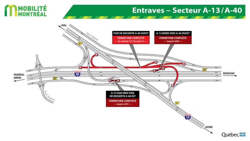 Entraves − Secteur A-13/A-40 (Groupe CNW/Ministère des Transports, de la Mobilité durable et de l'Électrification des transports)