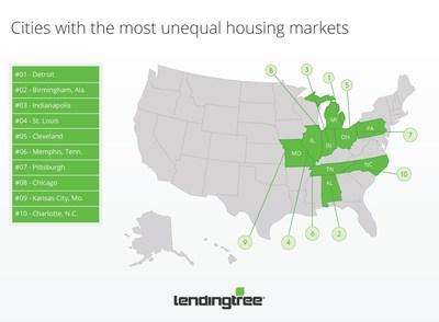 LendingTree_Survey_Unequal_Markets.jpg