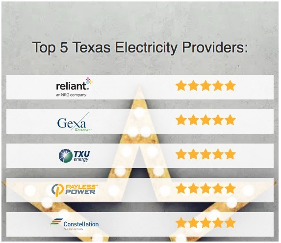 Payless Power Reviews >> Texas Electricity Ratings Announces 5 Star Electricity