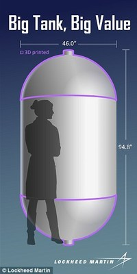 Including the middle tank, the titanium vessel is about 95 inches, or eight feet tall.
