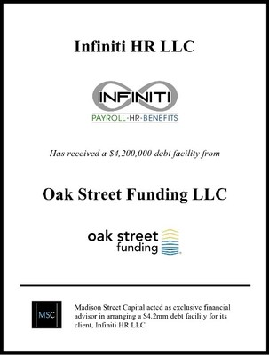Madison Street Capital Acts as Exclusive Financial Advisor to Infiniti HR, Arranges $4.3M Growth Capital Facility with Oak Street Funding
