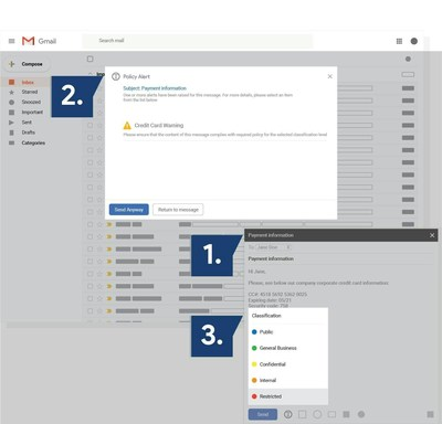 Here's one example of how TITUS Data Classification for G Suite works: When composing an email (1) with sensitive information, a dialog box appears with a warning (2), helping the user classify the email properly (3). This helps keep sensitive information protected and accessible to authorized parties, so it arrives safely in the right hands at its destination. (CNW Group/Titus International Inc.)