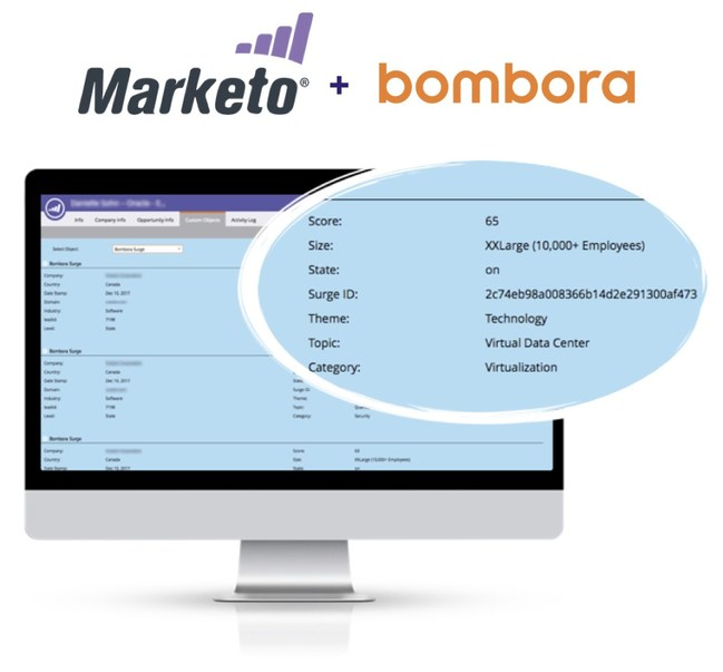 Bombora's Company Surge™ intent data now available to all Marketo customers to find the companies actively researching their products and services.