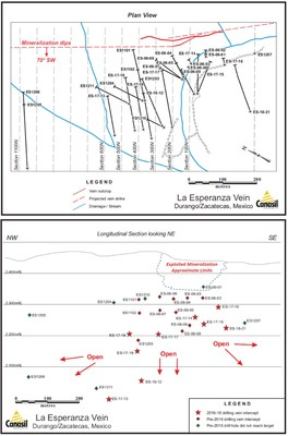 La Esperanza Vein Drill Plan and Long Section (CNW Group/Canasil Resources Inc.)