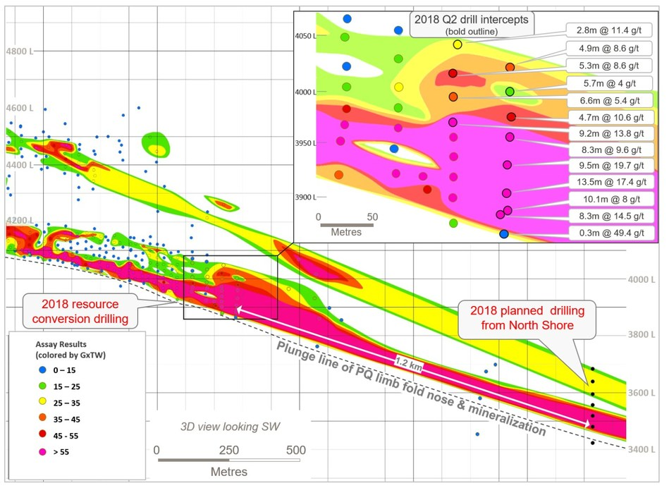 Figure 1: Musselwhite PQ Deeps 'C-Block' long section, looking west. (CNW Group/Goldcorp Inc.)