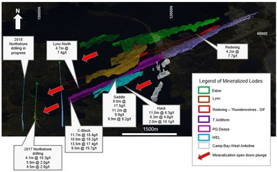 Figure 2: Musselwhite three dimensional view of the deposit and location of North Shore drilling. (CNW Group/Goldcorp Inc.)
