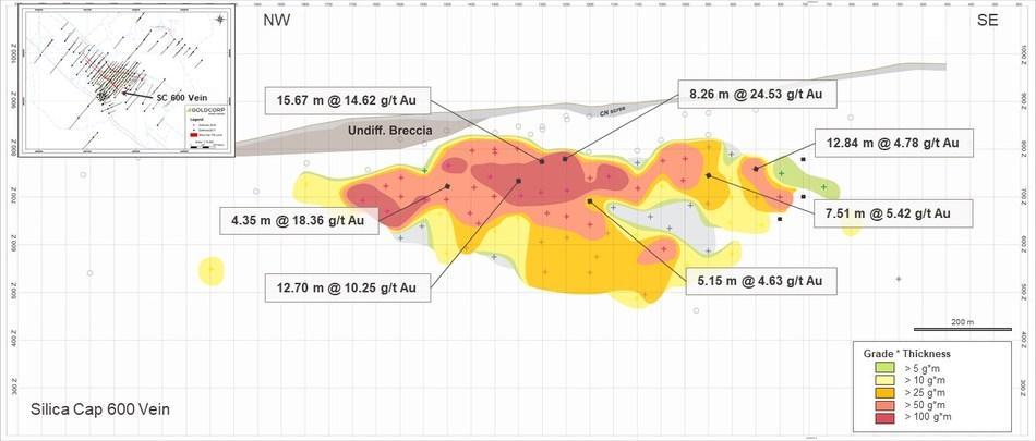 Figure 10: Longitudinal section of the Silica Cap 600 vein (Gato Salvaje). (CNW Group/Goldcorp Inc.)