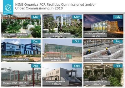 NINE Organica FCR Facilities Commissioned and/or Under Commissioning in 2018