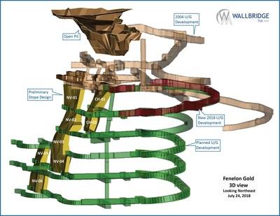 Figure 1 (CNW Group/Wallbridge Mining Company Limited)