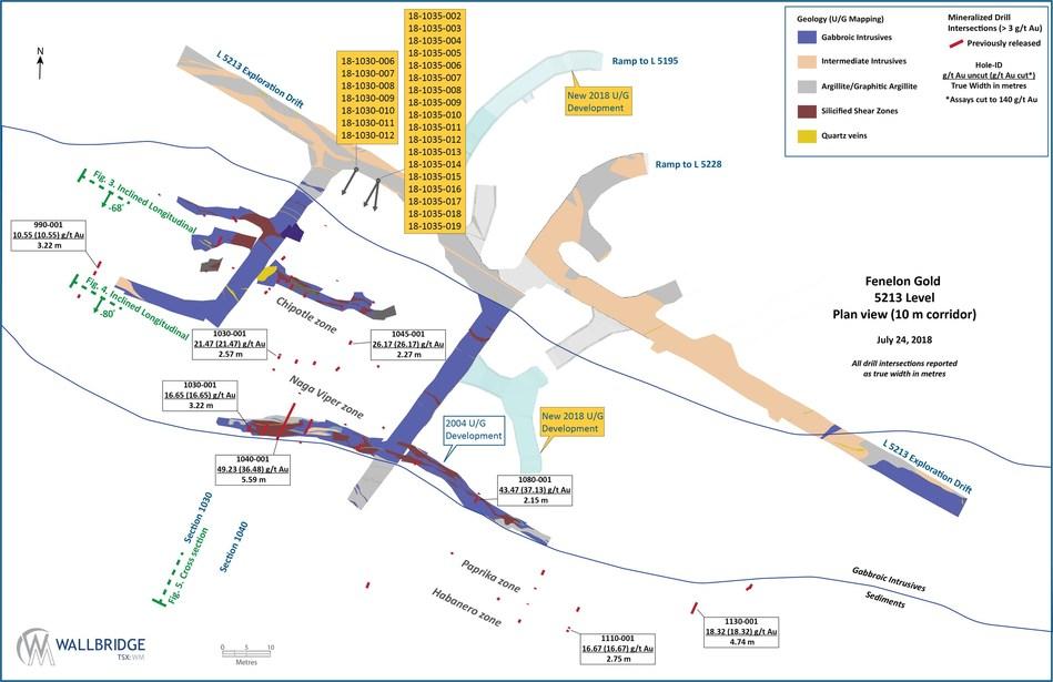 Figure 2 (CNW Group/Wallbridge Mining Company Limited)