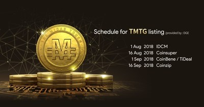 Exchange Listing Schedule for TMTG / DGE