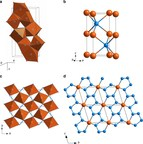 Scientists Create 'Impossible' Materials in Simple Way