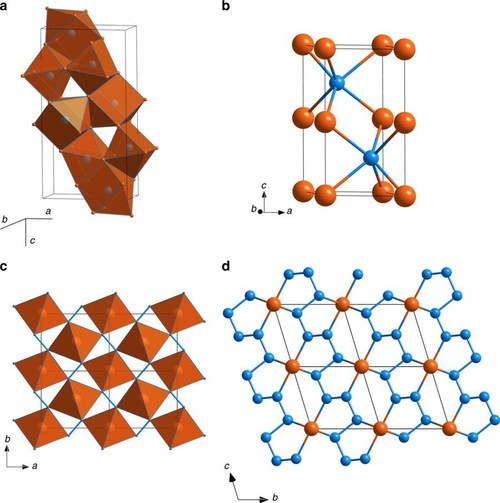 Crystal structures of iron and nitrogen compounds (PRNewsfoto/The National University of Scien)