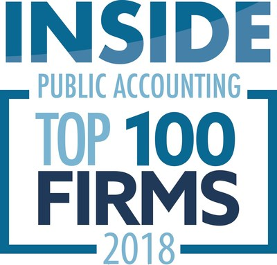 INSIDE Public Accounting releases 2018 rankings; Siegfried is 28th largest CPA firm in the United States with an organic growth rate of 30.5%