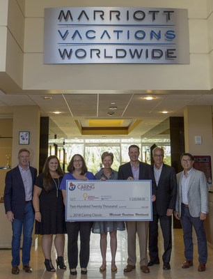 The Marriott Vacations Worldwide Caring Classic team presents a check from this year's golf tournament to Orlando Health Arnold Palmer Hospital for Children, the local Children's Miracle Network Hospital in Central Florida.