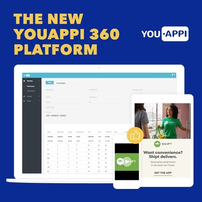YouAppi 360 Platform