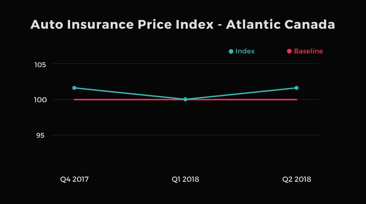 best loved b0ecb 8769a LowestRates ca Report  Auto Insurance Rates Rise in Ontario  Alb.jpg p publish