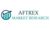 Aftrex Market Research (PRNewsfoto/Aftrex Market Research)