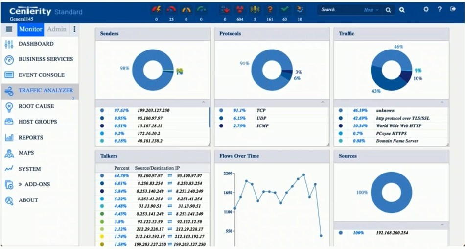 Centerity Traffic Analyzer a next-generation network traffic analytics solution for complex, distributed, and enterprise hybrid networks (PRNewsfoto/Centerity Systems)