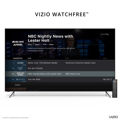VIZIO's SmartCast OS expands to offer free and unlimited TV via all-new WatchFree service. VIZIO's latest cloud-based update adds more than 100 free channels to VIZIO SmartCast TVs.