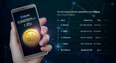 Cryptocurrency market value ranking