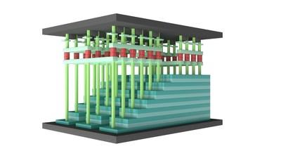 YMTC XtackingTM Architecture