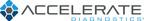 Accelerate Diagnostics Announces Agreements to Exchange...