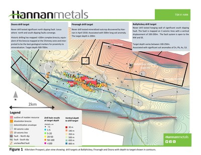 Figure 1  Kilbricken Prospect, plan view showing drill targets at Ballyhickey, Finanagh and Doora with depth to target shown in contours. (CNW Group/Hannan Metals Ltd.)