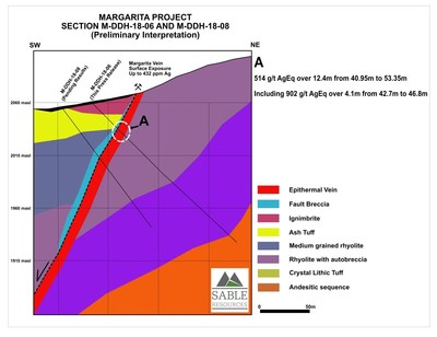 Margarita Hole 6 Section (CNW Group/Sable Resources Ltd.)