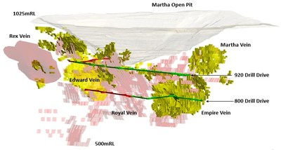 Figure 1 – Long Sectional Oblique View showing Martha Open Pit, Martha Underground, Main Target Areas (pink) and Current Martha Underground Resource Areas (yellow). (CNW Group/OceanaGold Corporation)