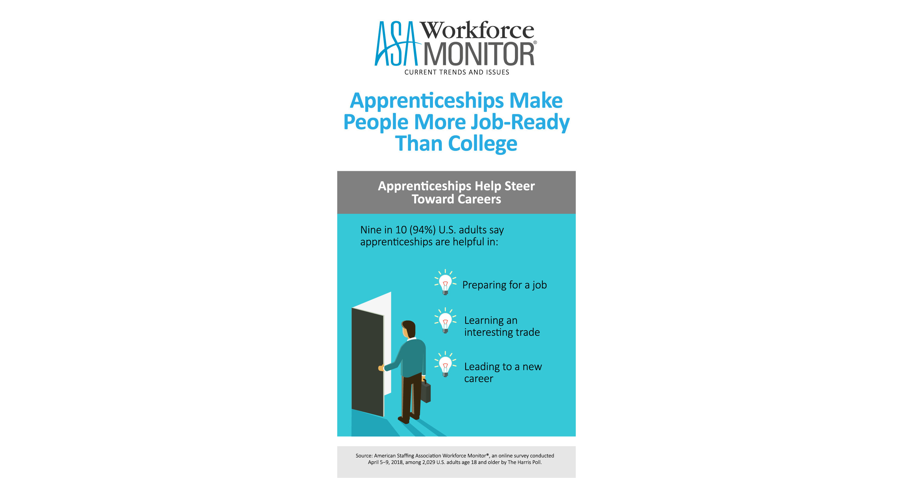 Apprenticeships Make People More Job-Ready Than College