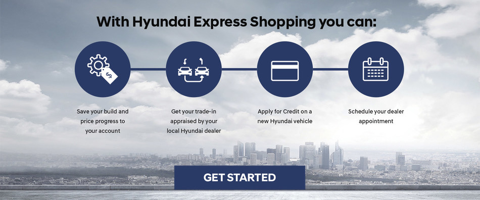 Hyundai Express Shopping allows customers to complete many of the processes that were traditionally completed in-person at dealerships, now online, and at their own leisure. (CNW Group/Hyundai Auto Canada Corp.)