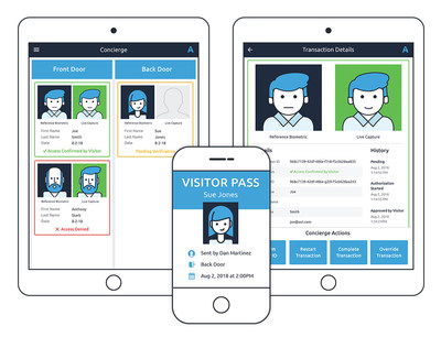 Illustration: Access Concierge Tablet and Mobile Visitor Pass