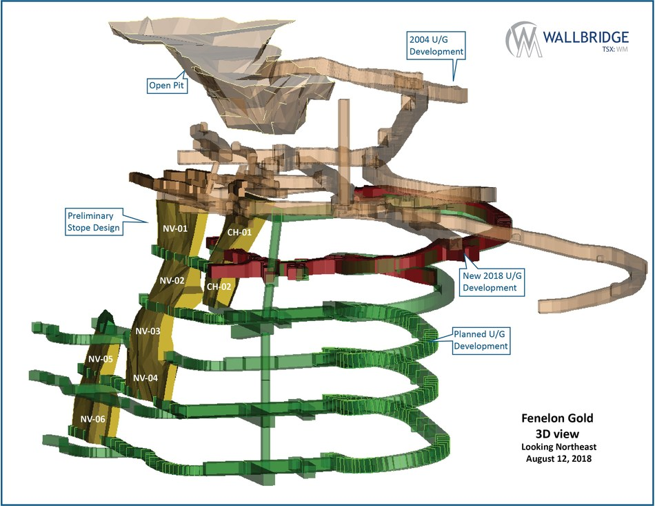Figure 1: Fenelon Gold, 3D View (CNW Group/Wallbridge Mining Company Limited)