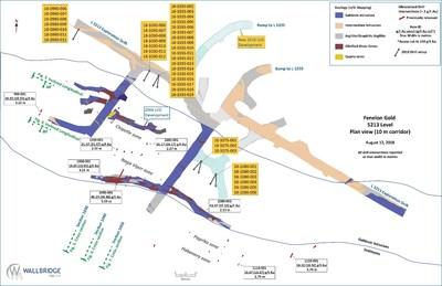 Figure 2:  Fenelon Gold, 5213 Level Plan View (CNW Group/Wallbridge Mining Company Limited)
