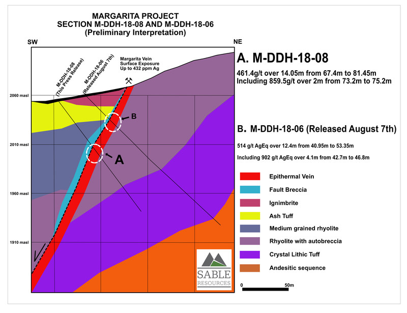 Margarita Project Sections 6 and 8 (CNW Group/Sable Resources Ltd.)