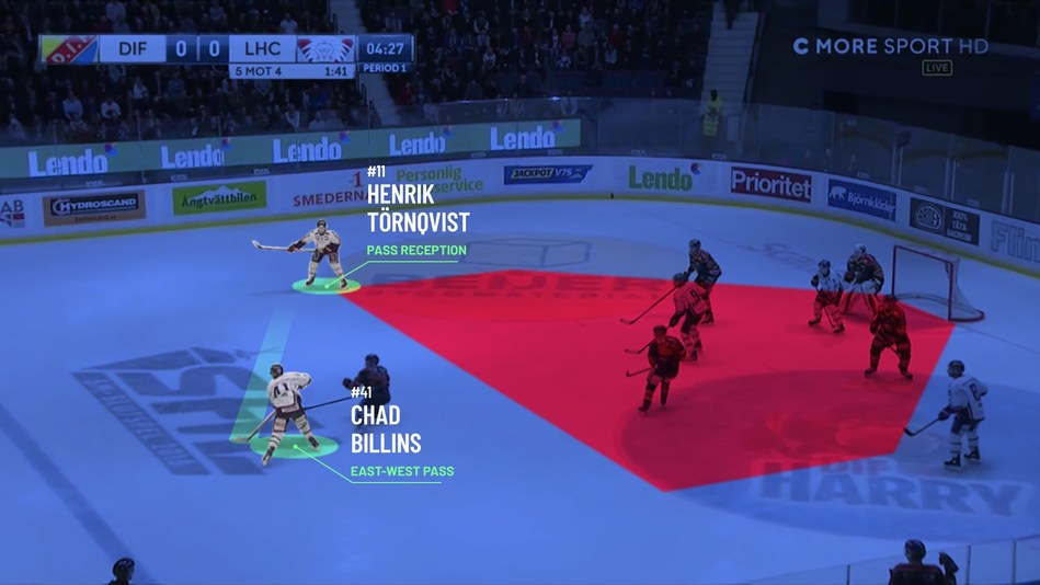 SPORTLOGiQ named the official provider of advanced data of the SHL (CNW Group/Sportlogiq Inc.)