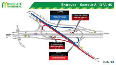 Entraves - Secteur A-13 / A-40 (Groupe CNW/Ministère des Transports, de la Mobilité durable et de l'Électrification des transports)