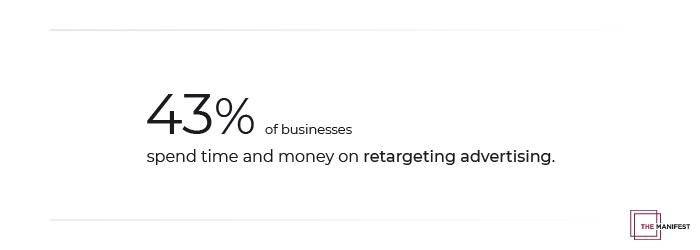 Digital marketers invest the least in retargeting advertising, according to new survey data from The Manifest.