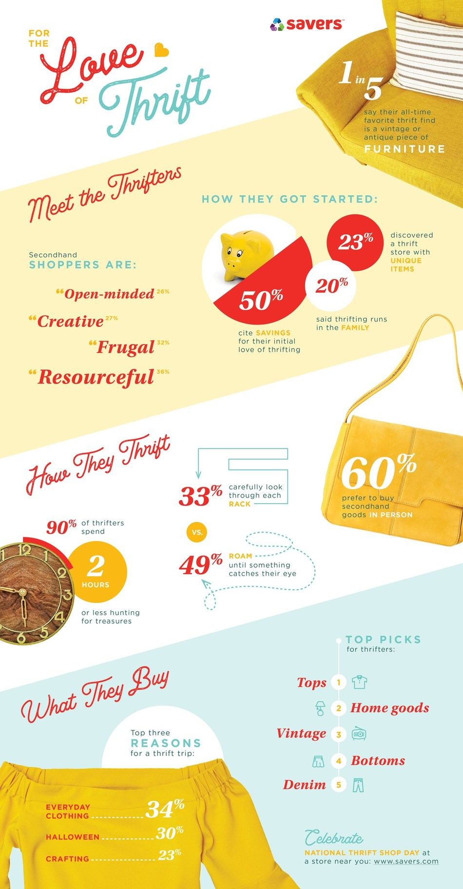 Savers National Thrift Shop Day Infographic